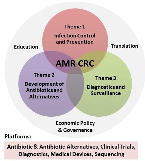 AMR CRC 14June18.jpg